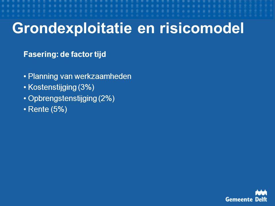 Grondexploitatie en risicomodel Fasering: de factor tijd Planning van werkzaamheden Kostenstijging (3%) Opbrengstenstijging (2%) Rente (5%)