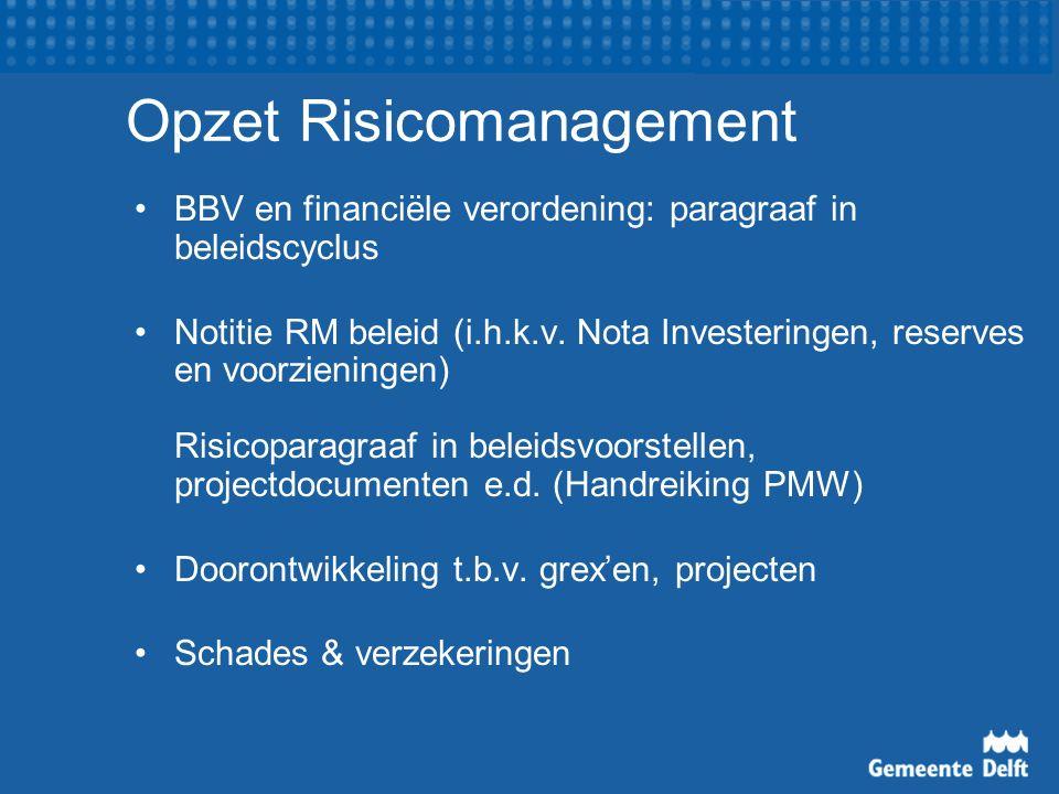 Opzet Risicomanagement BBV en financiële verordening: paragraaf in beleidscyclus Notitie RM beleid (i.h.k.v.