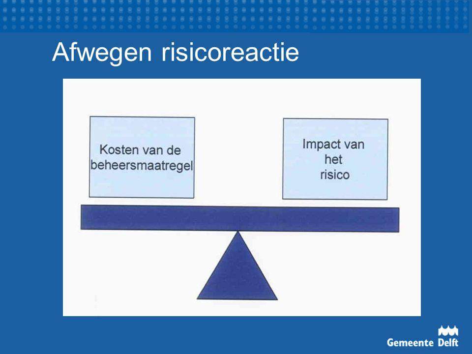 Risicoperceptie
