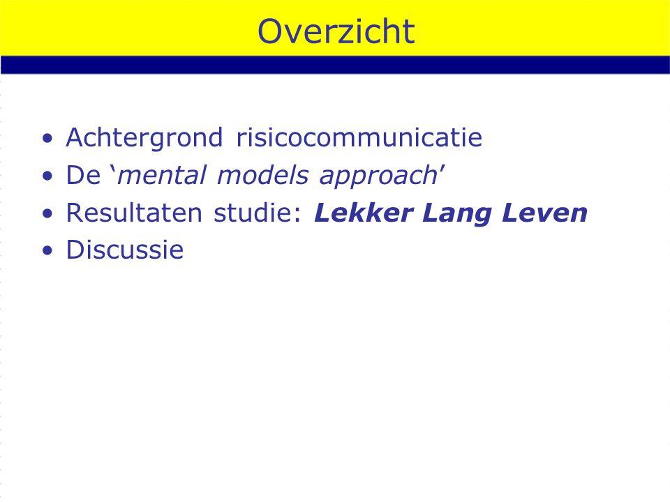 Overzicht Achtergrond risicocommunicatie De 'mental models approach' Resultaten studie: Lekker Lang Leven Discussie
