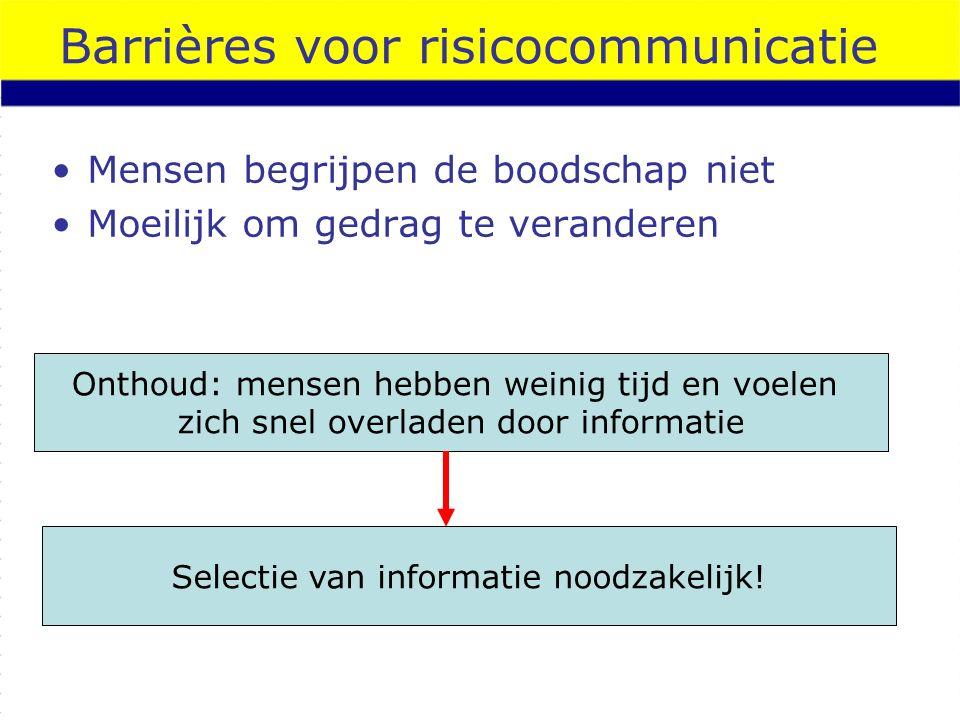 Barrières voor risicocommunicatie Mensen begrijpen de boodschap niet Moeilijk om gedrag te veranderen Onthoud: mensen hebben weinig tijd en voelen zich snel overladen door informatie Selectie van informatie noodzakelijk!