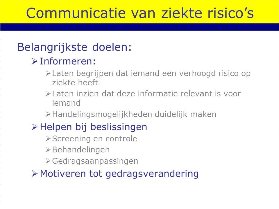 Méér dan het getal alleen Format voor het getal=> Voorlichtingsinformatie Communicatie van ziekte risico's: