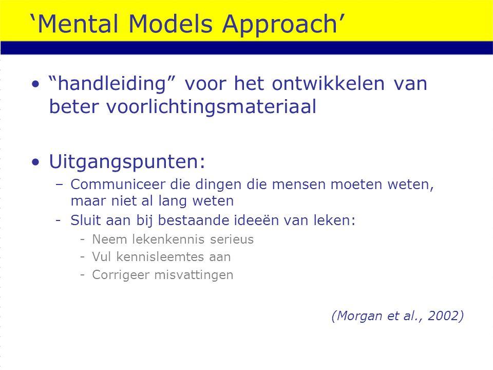 handleiding voor het ontwikkelen van beter voorlichtingsmateriaal Uitgangspunten: –Communiceer die dingen die mensen moeten weten, maar niet al lang weten -Sluit aan bij bestaande ideeën van leken: -Neem lekenkennis serieus -Vul kennisleemtes aan -Corrigeer misvattingen (Morgan et al., 2002) 'Mental Models Approach'