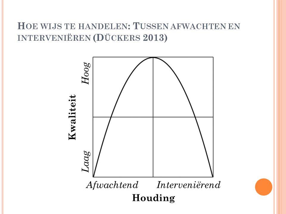 H OE WIJS TE HANDELEN : T USSEN AFWACHTEN EN INTERVENIËREN (D ÜCKERS 2013) Afwachtend Interveniërend Houding Kwaliteit Laag Hoog