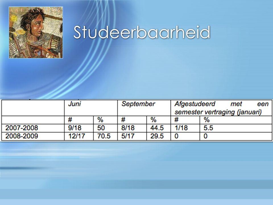 Studeerbaarheid
