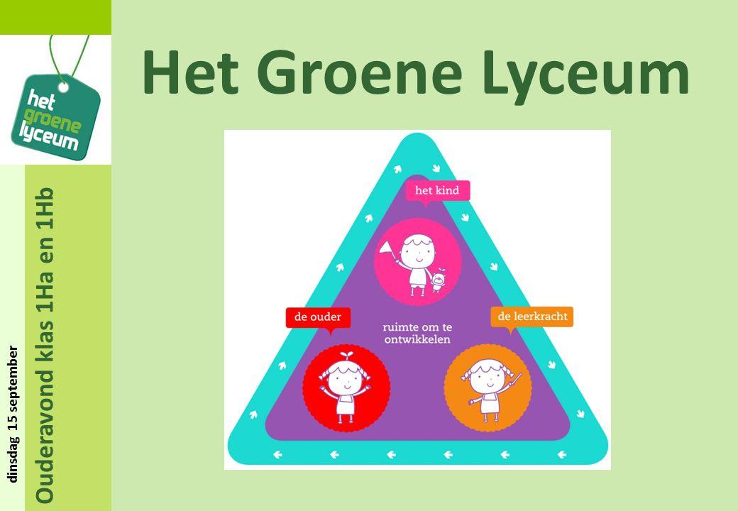 Ouderavond klas 1Ha en 1Hb dinsdag 15 september Het Groene Lyceum