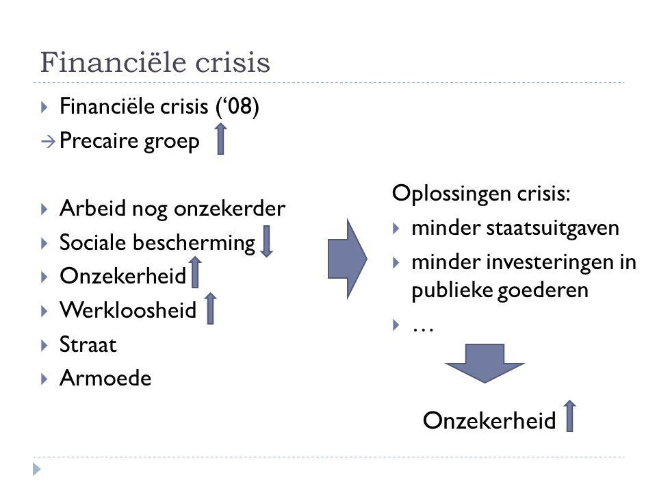 Financiële crisis  Financiële crisis ('08)  Precaire groep  Arbeid nog onzekerder  Sociale bescherming  Onzekerheid  Werkloosheid  Straat  Armoede Oplossingen crisis:  minder staatsuitgaven  minder investeringen in publieke goederen  … Onzekerheid