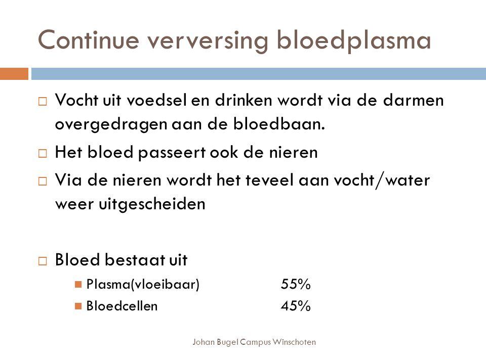 Continue verversing bloedplasma Johan Bugel Campus Winschoten  Vocht uit voedsel en drinken wordt via de darmen overgedragen aan de bloedbaan.