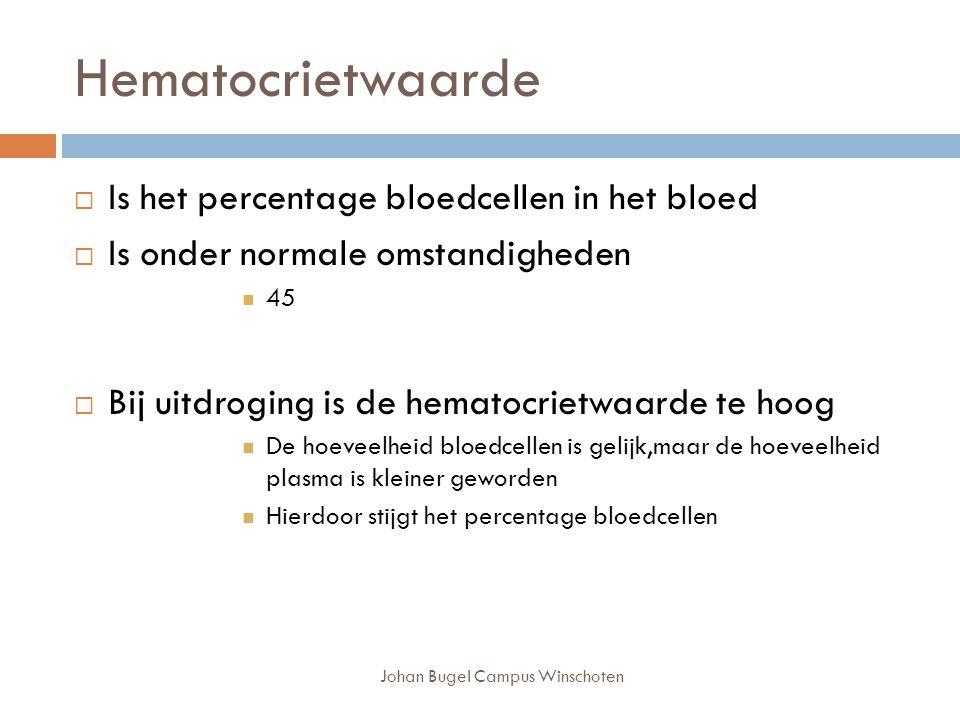 Hematocrietwaarde Johan Bugel Campus Winschoten  Is het percentage bloedcellen in het bloed  Is onder normale omstandigheden 45  Bij uitdroging is de hematocrietwaarde te hoog De hoeveelheid bloedcellen is gelijk,maar de hoeveelheid plasma is kleiner geworden Hierdoor stijgt het percentage bloedcellen