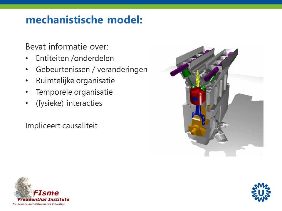 Bevat informatie over: Entiteiten /onderdelen Gebeurtenissen / veranderingen Ruimtelijke organisatie Temporele organisatie (fysieke) interacties Impliceert causaliteit mechanistische model: