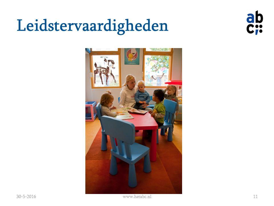 Leidstervaardigheden 30-5-2016www.hetabc.nl11