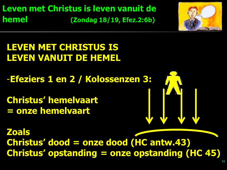Leven met Christus is leven vanuit de hemel (Zondag 18/19, Efez.2:6b) 14 LEVEN MET CHRISTUS IS LEVEN VANUIT DE HEMEL -Efeziers 1 en 2 / Kolossenzen 3: Christus' hemelvaart = onze hemelvaart Zoals Christus' dood = onze dood (HC antw.43) Christus' opstanding = onze opstanding (HC 45)