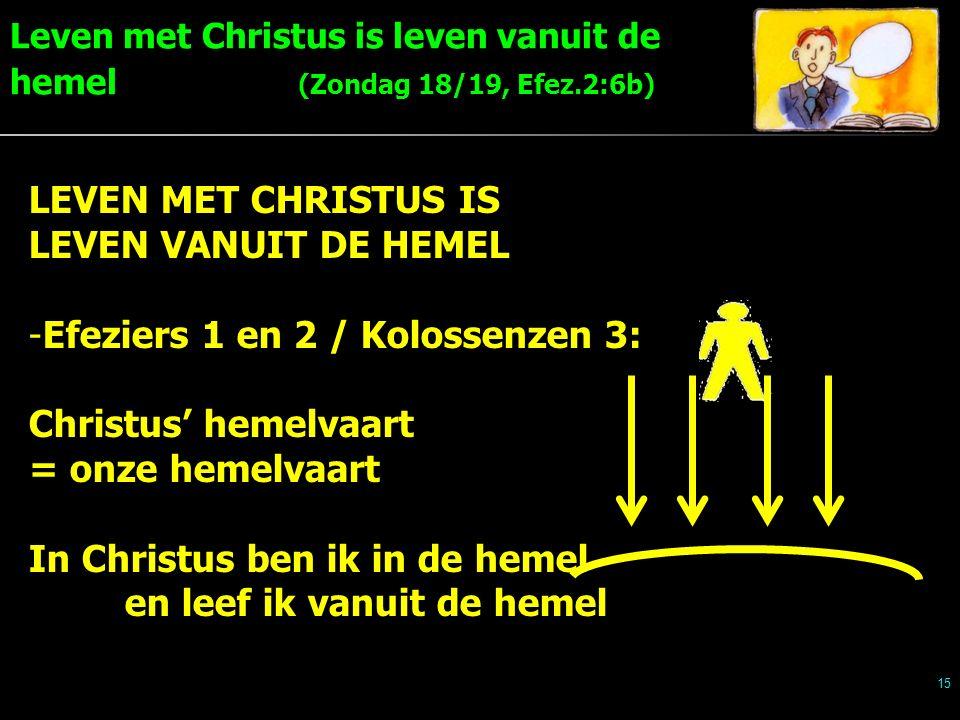 Leven met Christus is leven vanuit de hemel (Zondag 18/19, Efez.2:6b) 15 LEVEN MET CHRISTUS IS LEVEN VANUIT DE HEMEL -Efeziers 1 en 2 / Kolossenzen 3: Christus' hemelvaart = onze hemelvaart In Christus ben ik in de hemel en leef ik vanuit de hemel