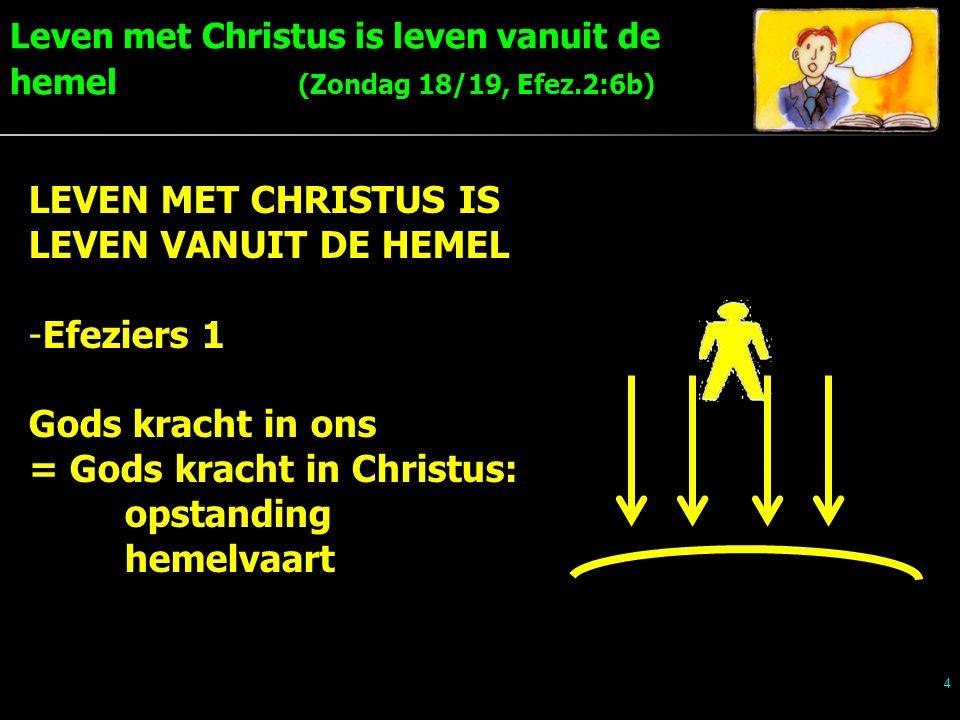 Leven met Christus is leven vanuit de hemel (Zondag 18/19, Efez.2:6b) 4 LEVEN MET CHRISTUS IS LEVEN VANUIT DE HEMEL -Efeziers 1 Gods kracht in ons = Gods kracht in Christus: opstanding hemelvaart