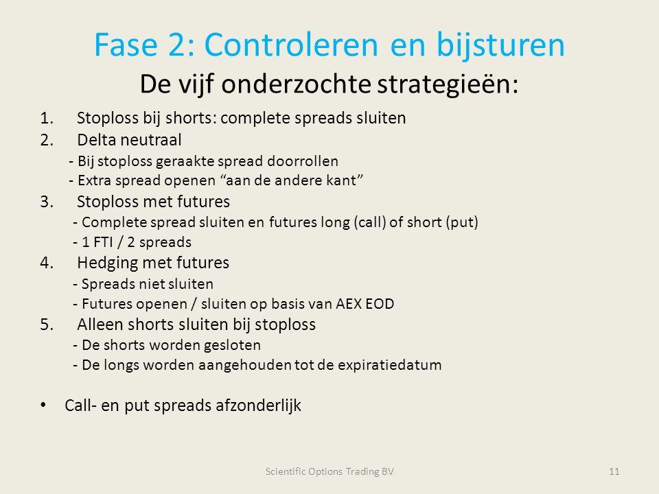 Fase 2: Controleren en bijsturen De vijf onderzochte strategieën: 1.Stoploss bij shorts: complete spreads sluiten 2.Delta neutraal - Bij stoploss gera