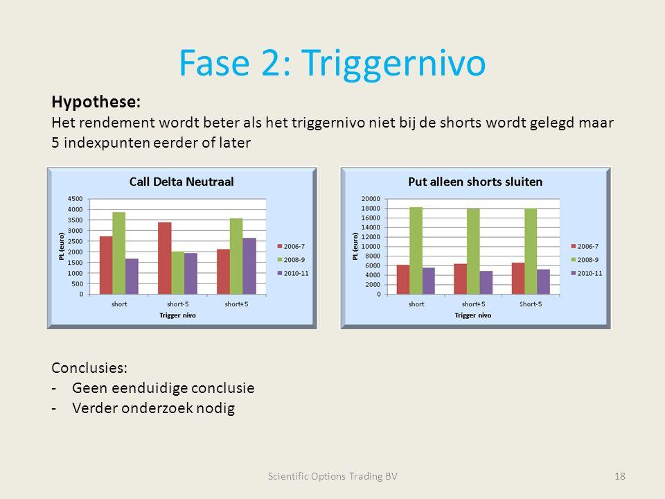 Fase 2: Triggernivo Scientific Options Trading BV18 Hypothese: Het rendement wordt beter als het triggernivo niet bij de shorts wordt gelegd maar 5 in