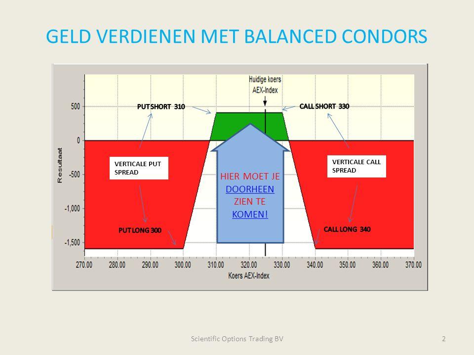 Traderswinkel van Beursplaza Start Balanced Condor Systeem maart 2012 Deelname via account bij Lynx Automatisch traden mogelijk Abonnement 50 € per maand Vereist kapitaal (margin IB) = 5000 € (2 spreads) Netto resultaat april expiratie = 5,1 % (status 6 april 2012) Partner Tom Bleijendaal Inschrijven via http://www.traderswinkel.nl/traderswinkel_condor.asp of http://www.optiestrategie.eu/page3.html http://www.traderswinkel.nl/traderswinkel_condor.asp http://www.optiestrategie.eu/page3.html Scientific Options Trading BV23