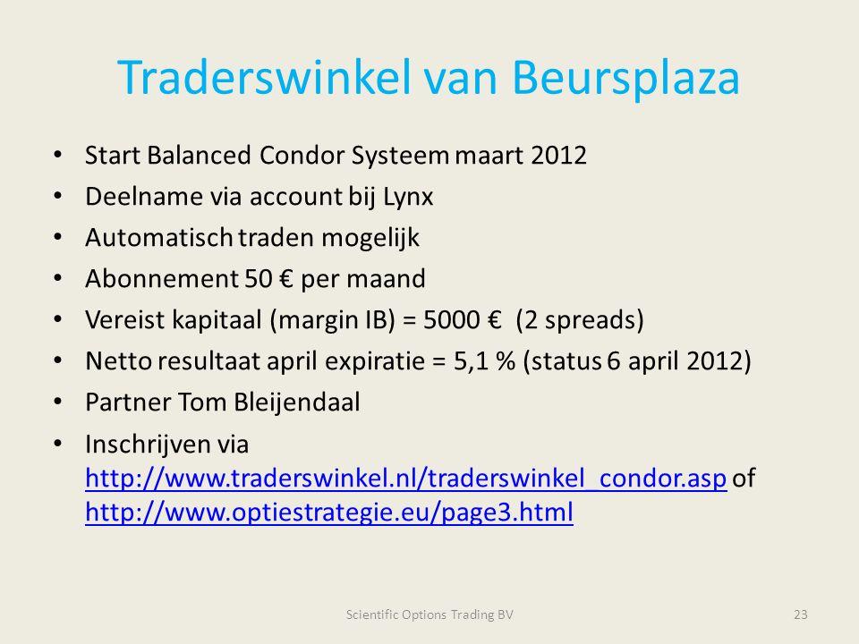 Traderswinkel van Beursplaza Start Balanced Condor Systeem maart 2012 Deelname via account bij Lynx Automatisch traden mogelijk Abonnement 50 € per ma