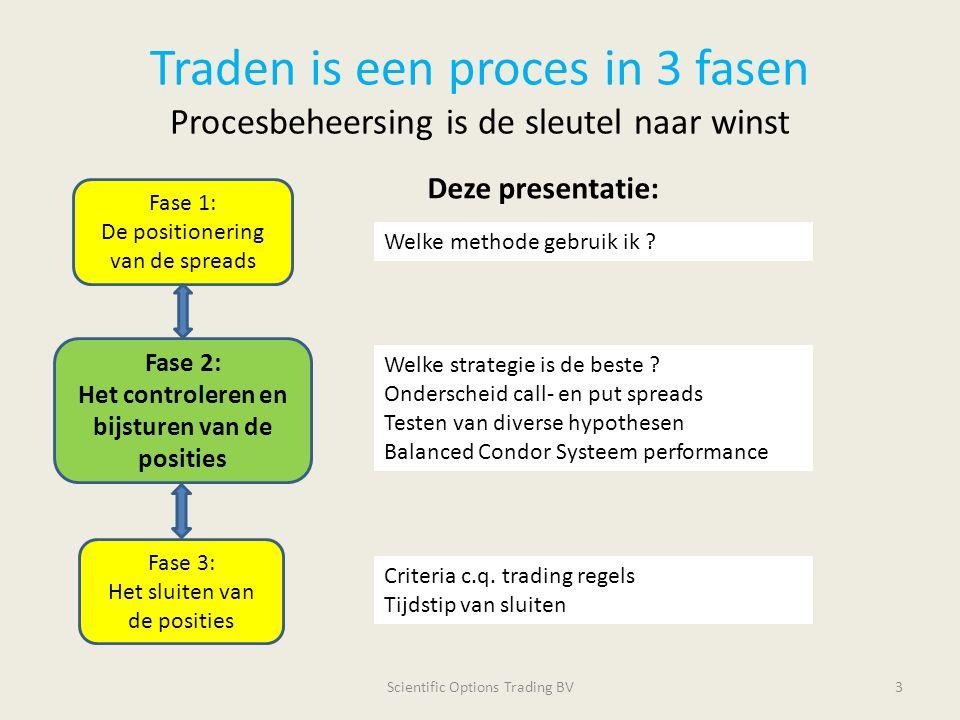 Dankwoord aan Raad van commissarissen Tom Bleijendaal Geert Van den Broeck Henk van Walbeek Karel Walraven Michel Tetteroo David van den Beld Scientific Options Trading BV24