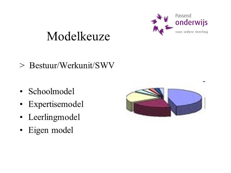 Modelkeuze > Bestuur/Werkunit/SWV Schoolmodel Expertisemodel Leerlingmodel Eigen model