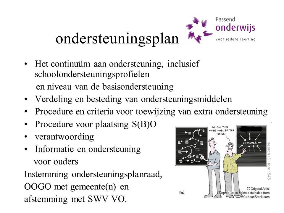 ondersteuningsplan Het continuüm aan ondersteuning, inclusief schoolondersteuningsprofielen en niveau van de basisondersteuning Verdeling en besteding van ondersteuningsmiddelen Procedure en criteria voor toewijzing van extra ondersteuning Procedure voor plaatsing S(B)O verantwoording Informatie en ondersteuning voor ouders Instemming ondersteuningsplanraad, OOGO met gemeente(n) en afstemming met SWV VO.