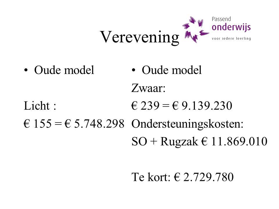 Verevening Oude model Licht : € 155 = € 5.748.298 Oude model Zwaar: € 239 = € 9.139.230 Ondersteuningskosten: SO + Rugzak € 11.869.010 Te kort: € 2.729.780