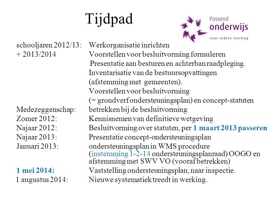 Tijdpad schooljaren 2012/13: Werkorganisatie inrichten + 2013/2014Voorstellen voor besluitvorming formuleren Presentatie aan besturen en achterban raadpleging.