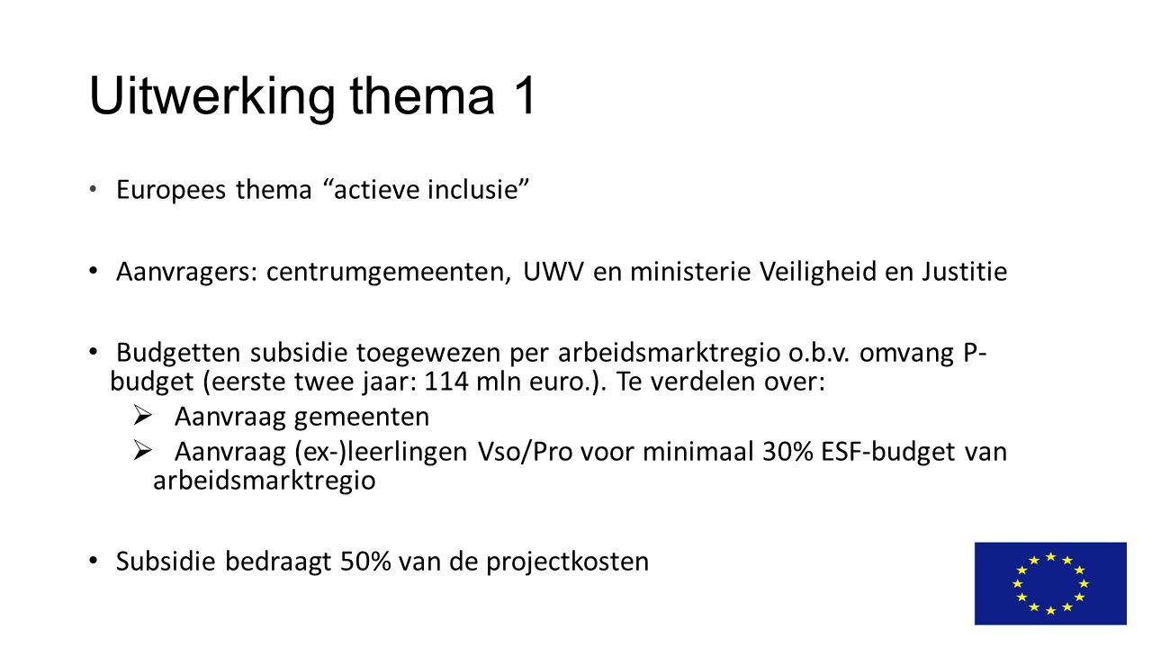 Uitwerking thema 1 Europees thema actieve inclusie Aanvragers: centrumgemeenten, UWV en ministerie Veiligheid en Justitie Budgetten subsidie toegewezen per arbeidsmarktregio o.b.v.