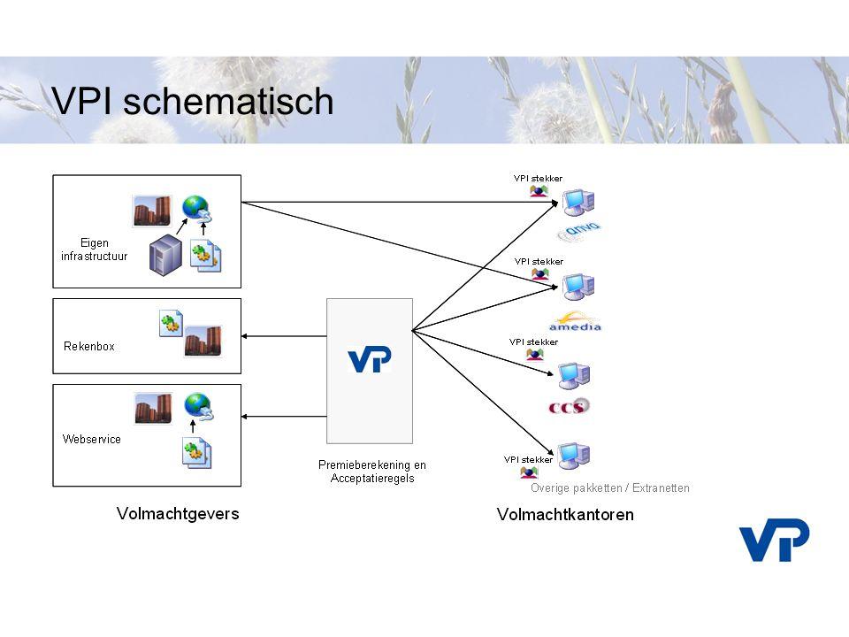 VPI schematisch