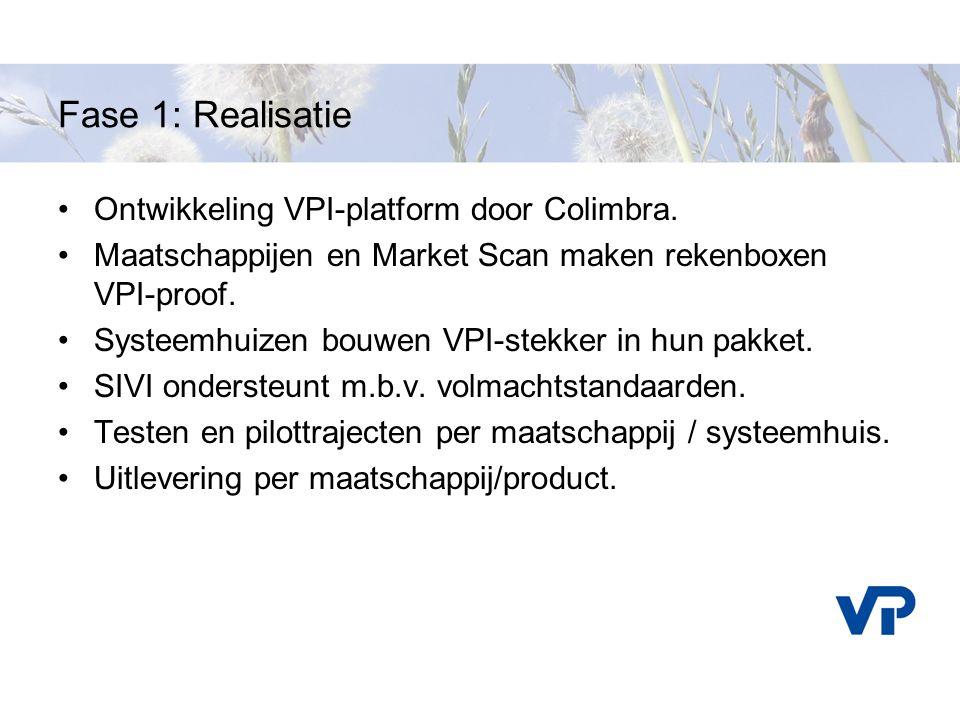 Fase 1: Realisatie Ontwikkeling VPI-platform door Colimbra. Maatschappijen en Market Scan maken rekenboxen VPI-proof. Systeemhuizen bouwen VPI-stekker
