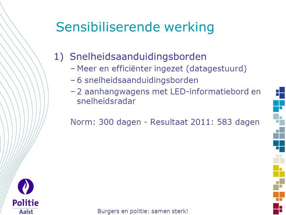 Burgers en politie: samen sterk! Sensibiliserende werking 1)Snelheidsaanduidingsborden –Meer en efficiënter ingezet (datagestuurd) –6 snelheidsaanduid