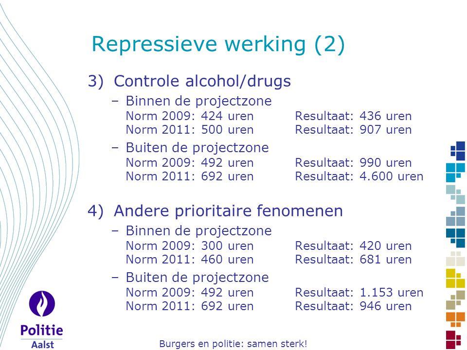 Burgers en politie: samen sterk! Repressieve werking (2) 3)Controle alcohol/drugs –Binnen de projectzone Norm 2009: 424 uren Resultaat: 436 uren Norm