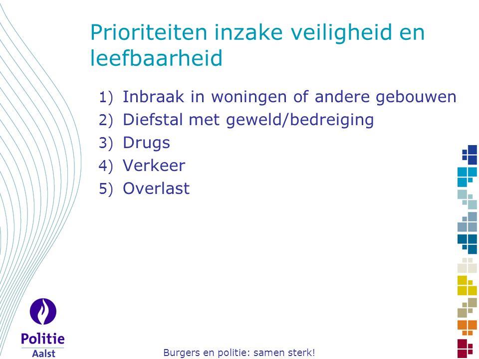 Burgers en politie: samen sterk! Prioriteiten inzake veiligheid en leefbaarheid 1) Inbraak in woningen of andere gebouwen 2) Diefstal met geweld/bedre