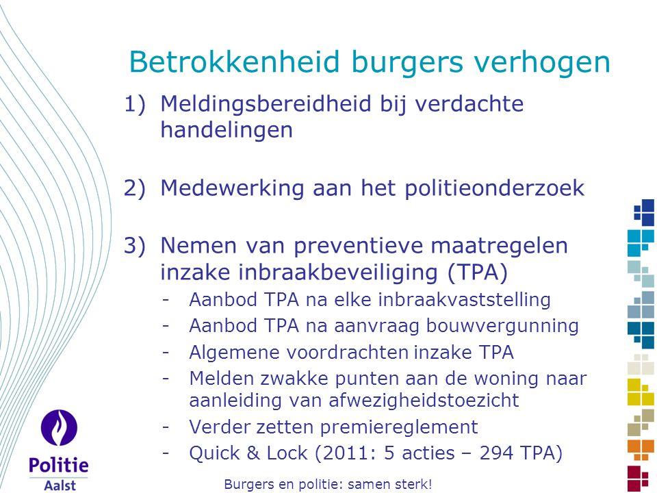 Burgers en politie: samen sterk! Betrokkenheid burgers verhogen 1)Meldingsbereidheid bij verdachte handelingen 2)Medewerking aan het politieonderzoek
