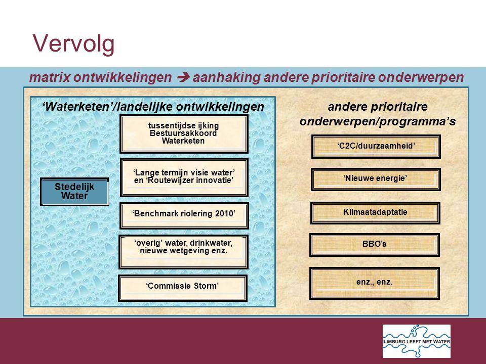 Vervolg matrix ontwikkelingen  aanhaking andere prioritaire onderwerpen 'C2C/duurzaamheid' BBO's 'Nieuwe energie' enz., enz.