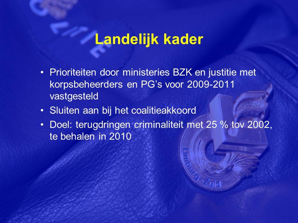 Landelijk kader Prioriteiten door ministeries BZK en justitie met korpsbeheerders en PG's voor 2009-2011 vastgesteld Sluiten aan bij het coalitieakkoord Doel: terugdringen criminaliteit met 25 % tov 2002, te behalen in 2010