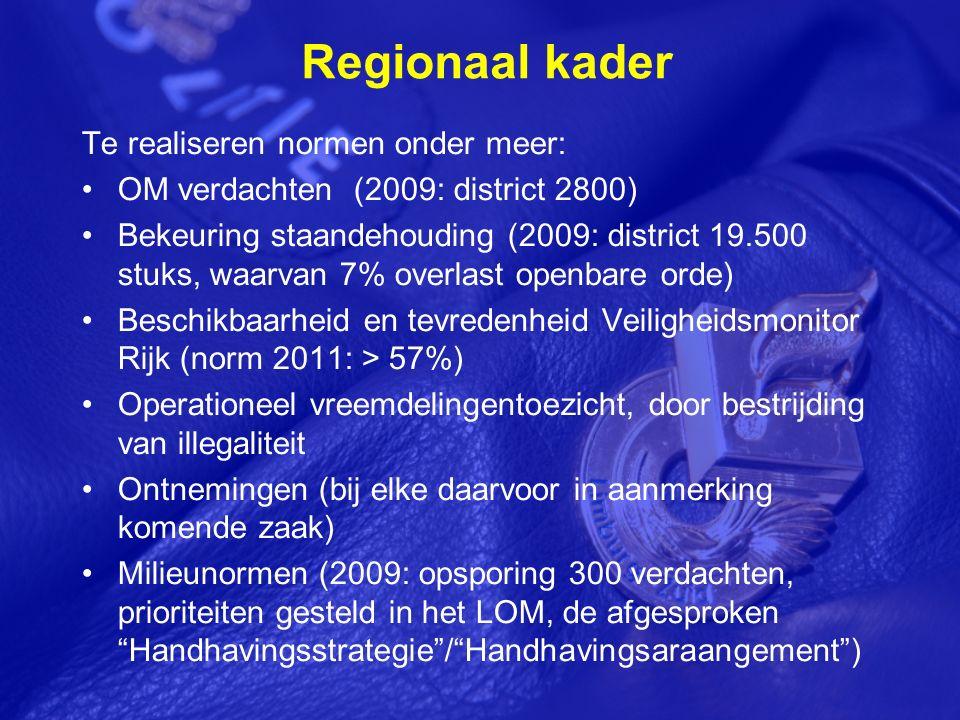 Regionaal kader Te realiseren normen onder meer: OM verdachten (2009: district 2800) Bekeuring staandehouding (2009: district 19.500 stuks, waarvan 7% overlast openbare orde) Beschikbaarheid en tevredenheid Veiligheidsmonitor Rijk (norm 2011: > 57%) Operationeel vreemdelingentoezicht, door bestrijding van illegaliteit Ontnemingen (bij elke daarvoor in aanmerking komende zaak) Milieunormen (2009: opsporing 300 verdachten, prioriteiten gesteld in het LOM, de afgesproken Handhavingsstrategie / Handhavingsaraangement )