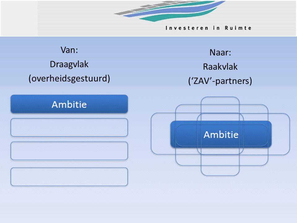 Van: Draagvlak (overheidsgestuurd) Naar: Raakvlak ('ZAV'-partners)
