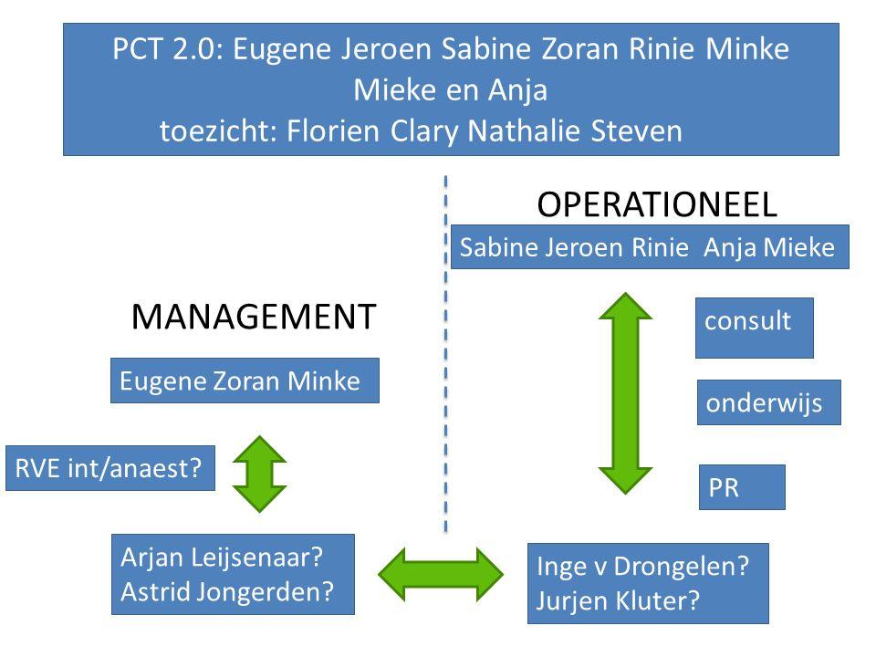 OPERATIONEEL MANAGEMENT Eugene Zoran Minke Sabine Jeroen Rinie Anja Mieke Arjan Leijsenaar.