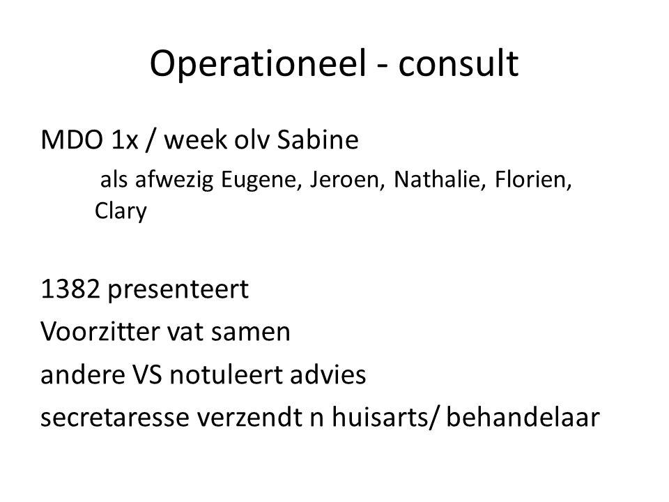 Operationeel - onderwijs Module: 5 avonden / jaar MDO aansluitend cases: Clary mbv vignet Op de werkvloer: – invasief: Rinie en Jeroen – pall sedatie a artsen: Sabine – ZS: Anja