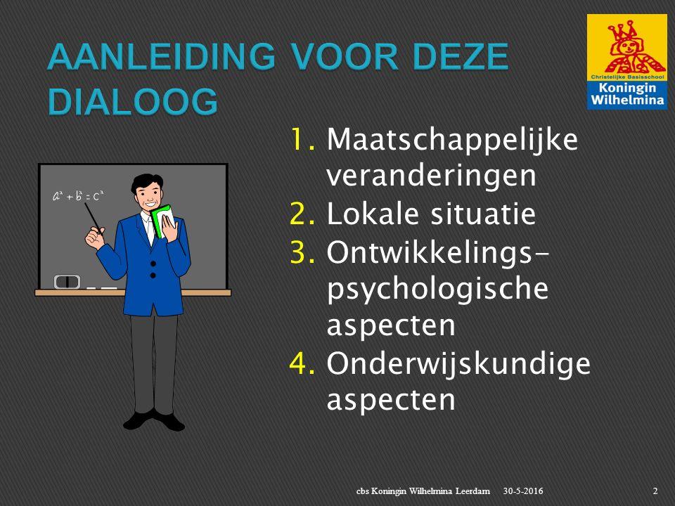 Veranderde arbeidsparticipatie Toegenomen druk op school en opvang Op weg naar IKC 30-5-2016cbs Koningin Wilhelmina Leerdam3
