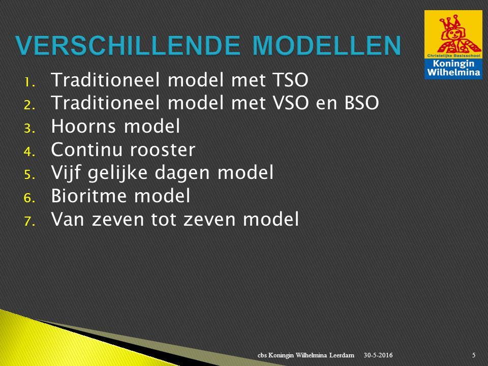 30-5-2016cbs Koningin Wilhelmina Leerdam6 Onderbouw 880 uur per jaar Bovenbouw 1030 uur per jaar