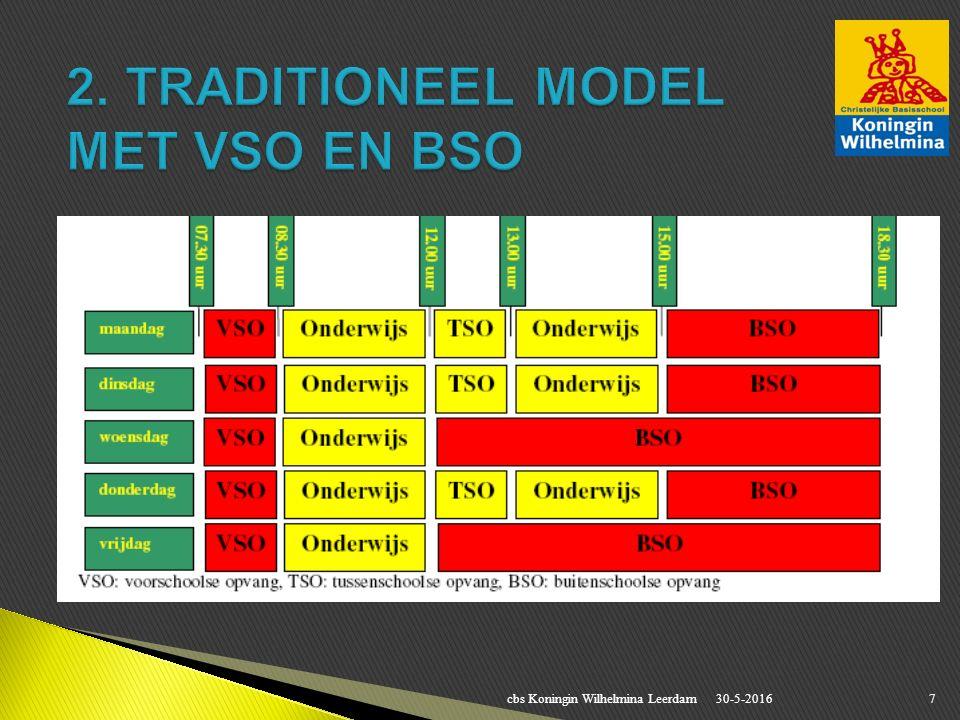 School- tijden maandagdinsdagwoensdagdonderdagvrijdag Groep 1 t/m 8 8.30- 12.00 13.15- 15.15 8.30- 12.00 13.15- 15.15 8.30- 12.15 8.30- 12.00 13.15- 15.15 8.30- 12.15 30-5-2016cbs Koningin Wilhelmina Leerdam8 Onder- en bovenbouw 940 uur per jaar