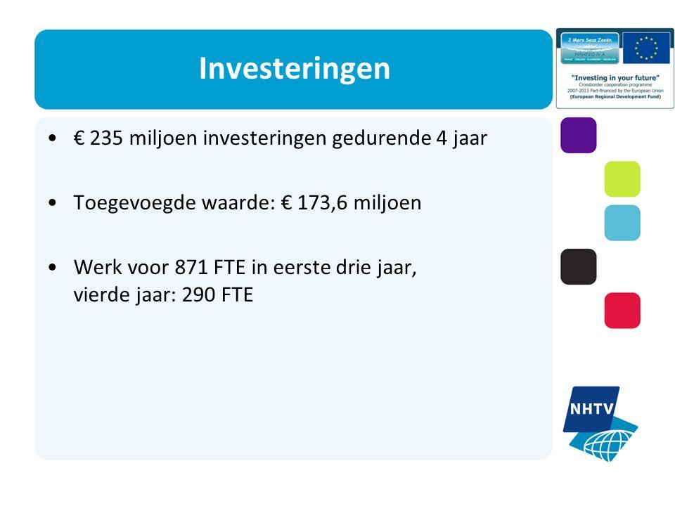 Investeringen € 235 miljoen investeringen gedurende 4 jaar Toegevoegde waarde: € 173,6 miljoen Werk voor 871 FTE in eerste drie jaar, vierde jaar: 290 FTE