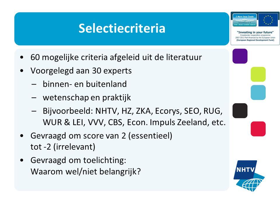 Selectiecriteria 60 mogelijke criteria afgeleid uit de literatuur Voorgelegd aan 30 experts –binnen- en buitenland –wetenschap en praktijk –Bijvoorbeeld: NHTV, HZ, ZKA, Ecorys, SEO, RUG, WUR & LEI, VVV, CBS, Econ.