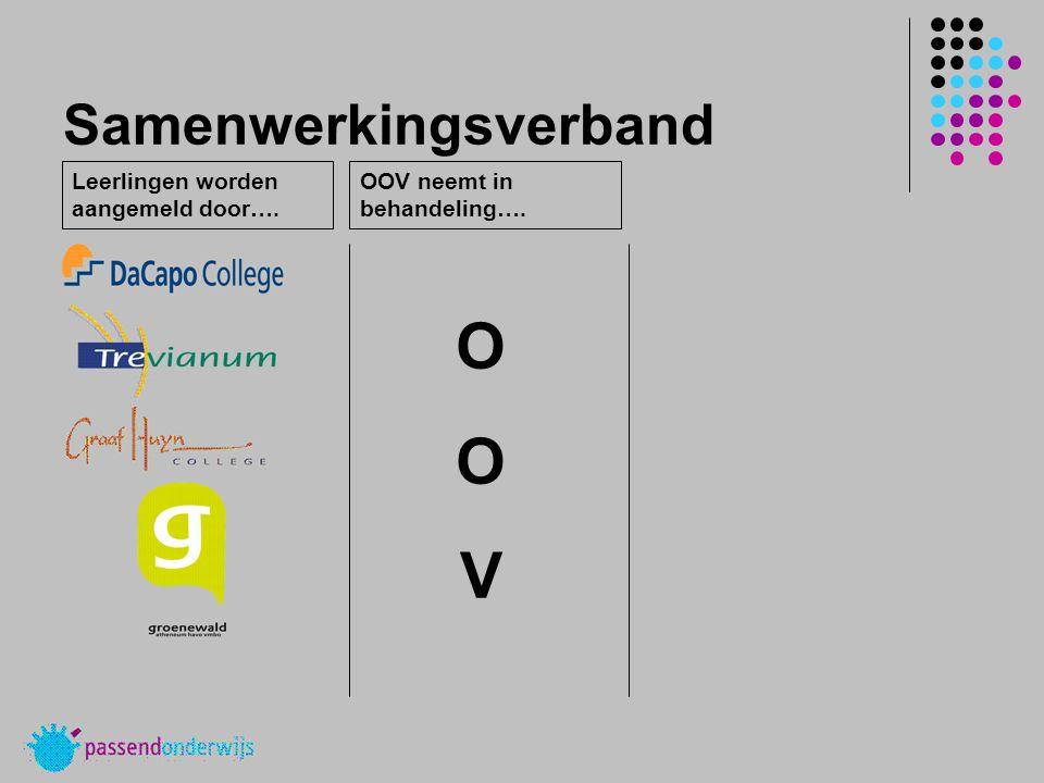 2008-2009 11 7 29 12 3 Aanmeldingen HAVO VMBO BB-KB VMBO TL PRO Buitenland