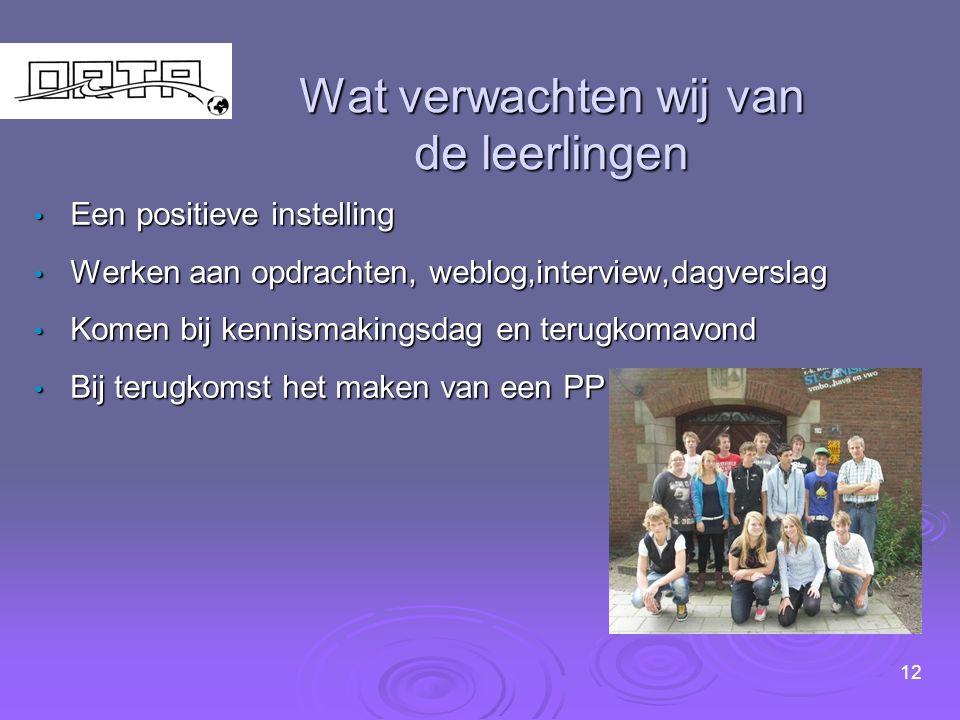 Wat verwachten wij van de leerlingen Een positieve instelling Een positieve instelling Werken aan opdrachten, weblog,interview,dagverslag Werken aan o
