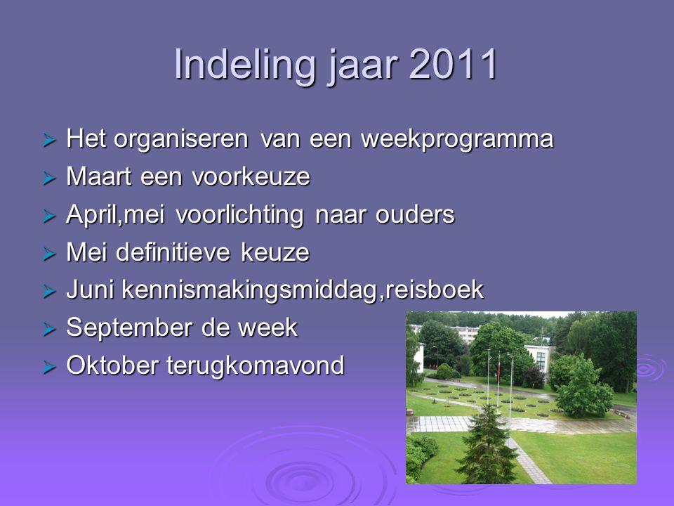 Indeling jaar 2011  Het organiseren van een weekprogramma  Maart een voorkeuze  April,mei voorlichting naar ouders  Mei definitieve keuze  Juni k
