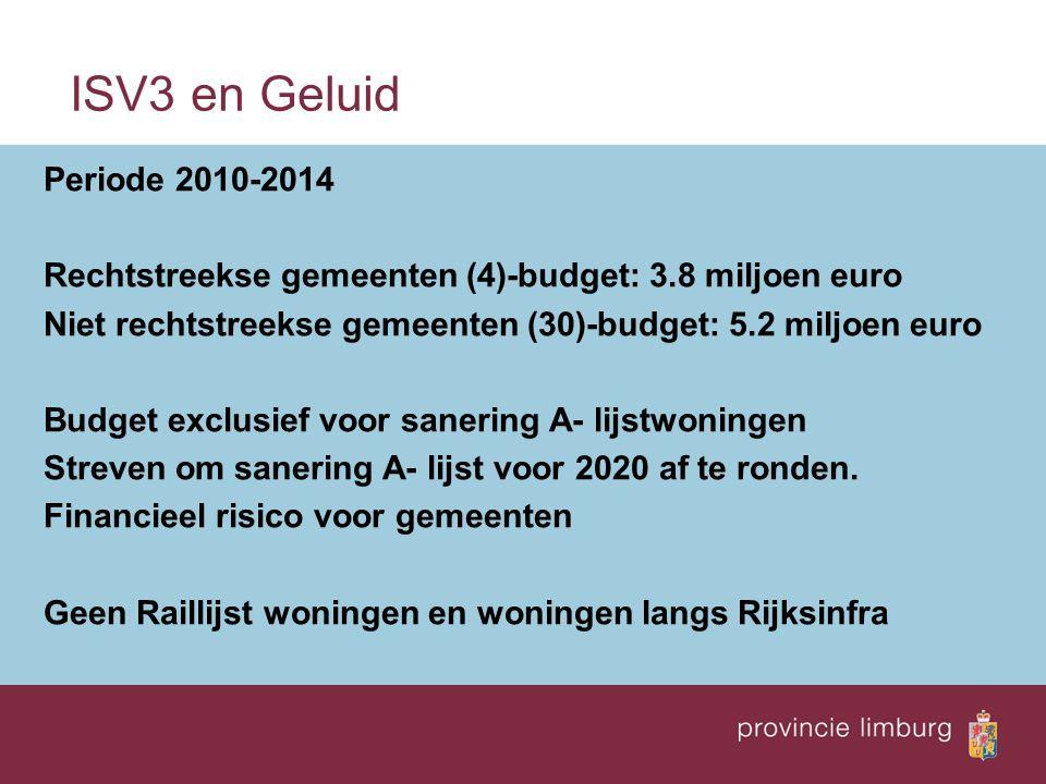 Periode 2010-2014 Rechtstreekse gemeenten (4)-budget: 3.8 miljoen euro Niet rechtstreekse gemeenten (30)-budget: 5.2 miljoen euro Budget exclusief voor sanering A- lijstwoningen Streven om sanering A- lijst voor 2020 af te ronden.
