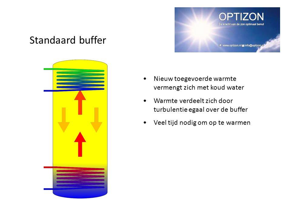 Standaard buffer Nieuw toegevoerde warmte vermengt zich met koud water Warmte verdeelt zich door turbulentie egaal over de buffer Veel tijd nodig om op te warmen Niet efficiënt
